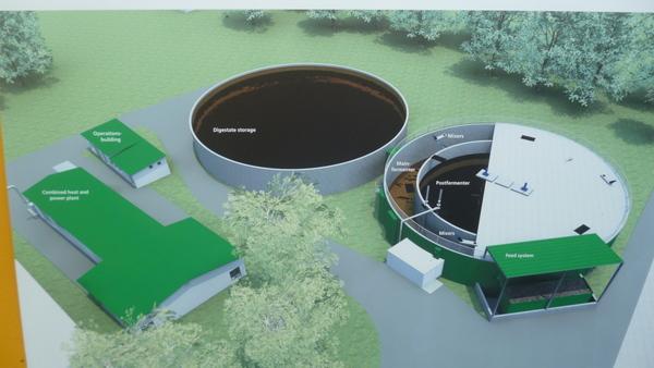 Газ от биомаса
